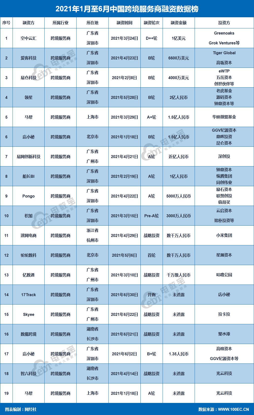 火狐截图_2021-07-14T09-45-21.484Z.png